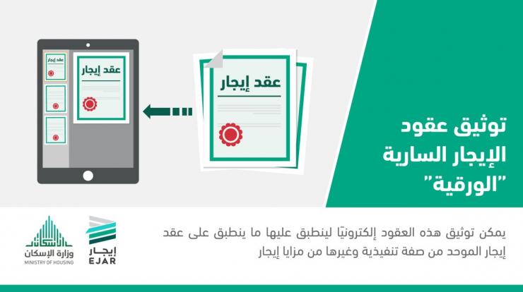 حراج العقار رسوم عقد ايجار الموحد الالكتروني 125ريال